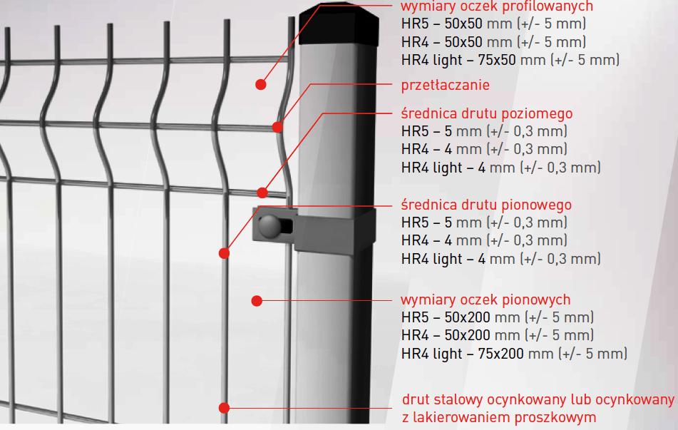 panele przetłaczane 3D BORDER
