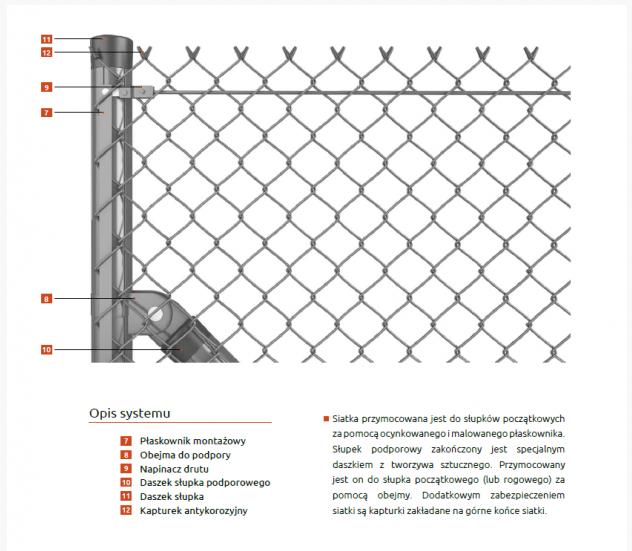 ogrodzenie siatkowe BORDER